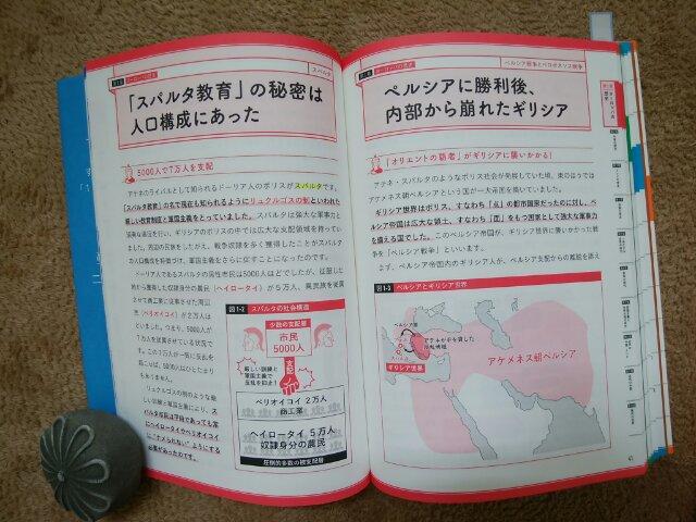 世界史の参考書のとあるページの画像