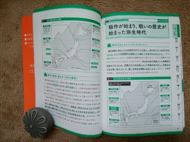 ムンディ 日本 史