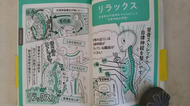 すぼらヨガの1ページの画像