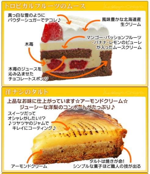 ケーキセットのケーキの種類