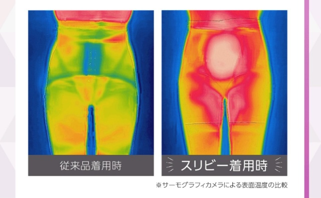 スリビー下腹部の温まり方